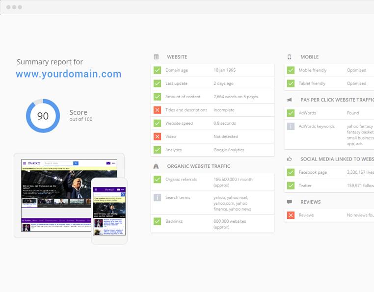 website score table sample for Improve website score services